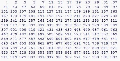 Numeri primi scuolapic - Tavola pitagorica fino a 100 ...
